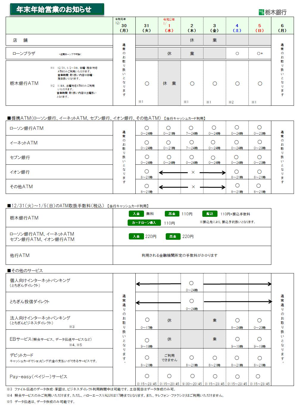 栃木 銀行 atm 年末 年始 年末年始営業のご案内 栃木銀行について