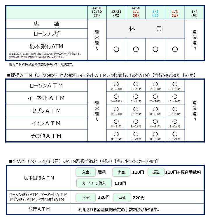 栃木 銀行 atm 年末 年始 2020-2021 栃木銀行 の年末年始営業日(銀行窓口・ATM)
